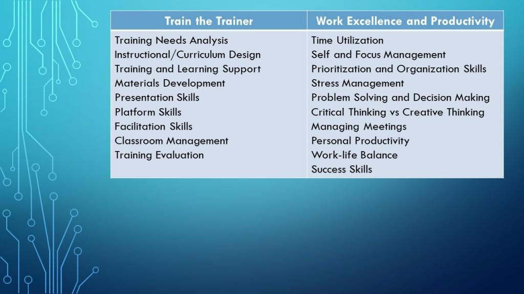 best training consultant in the Philippines