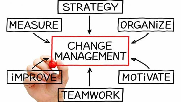 A.D.A.P.T. – A Five-stage Approach to Managing People through Change